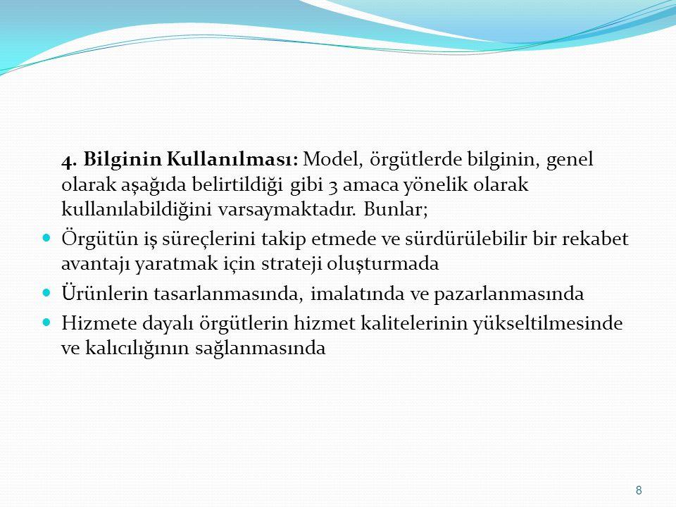 8 4. Bilginin Kullanılması: Model, örgütlerde bilginin, genel olarak aşağıda belirtildiği gibi 3 amaca yönelik olarak kullanılabildiğini varsaymaktadı