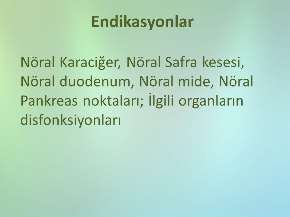 Endikasyonlar Nöral Karaciğer, Nöral Safra kesesi, Nöral duodenum, Nöral mide, Nöral Pankreas noktaları; İlgili organların disfonksiyonları