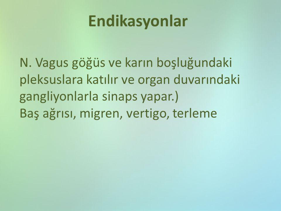 Endikasyonlar N. Vagus göğüs ve karın boşluğundaki pleksuslara katılır ve organ duvarındaki gangliyonlarla sinaps yapar.) Baş ağrısı, migren, vertigo,