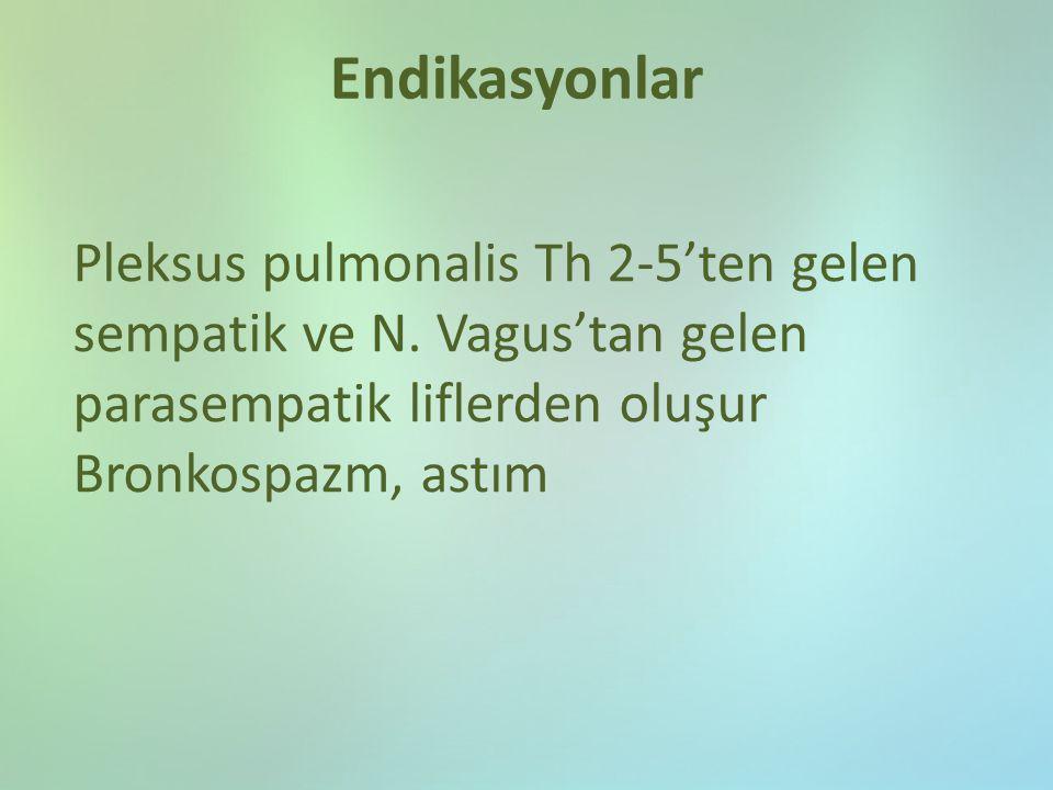 Endikasyonlar Pleksus pulmonalis Th 2-5'ten gelen sempatik ve N. Vagus'tan gelen parasempatik liflerden oluşur Bronkospazm, astım