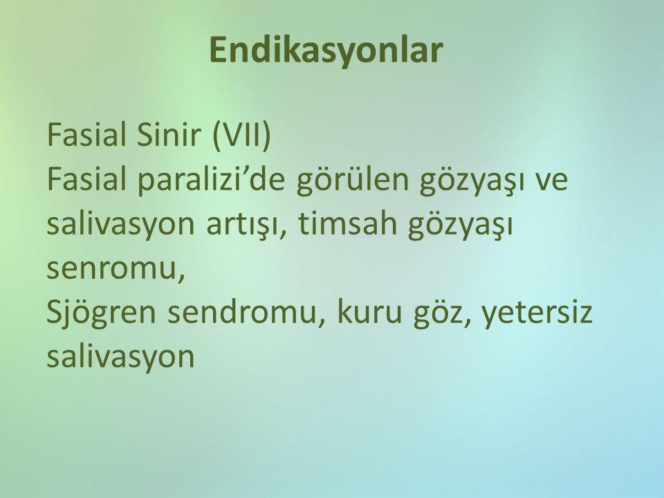 Endikasyonlar Fasial Sinir (VII) Fasial paralizi'de görülen gözyaşı ve salivasyon artışı, timsah gözyaşı senromu, Sjögren sendromu, kuru göz, yetersiz