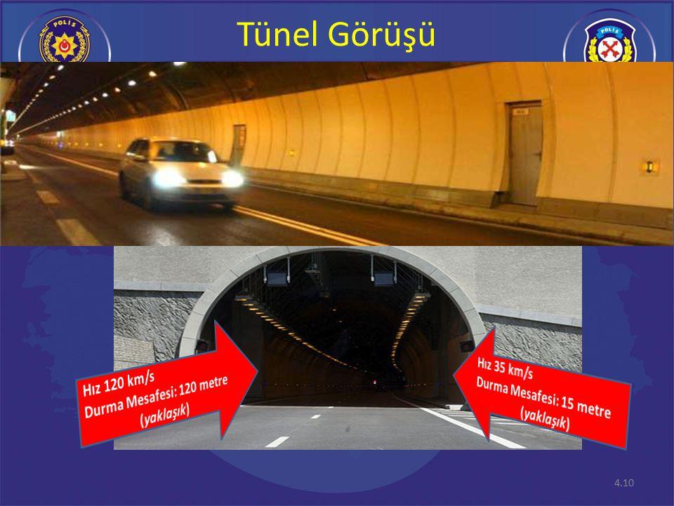 Tünel Görüşü 4.10