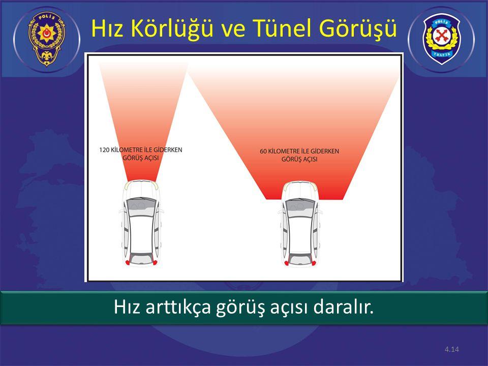 Hız arttıkça görüş açısı daralır. Hız Körlüğü ve Tünel Görüşü 4.14