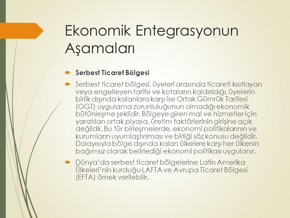 Ekonomik Entegrasyonun Aşamaları  Serbest Ticaret Bölgesi  Serbest ticaret bölgesi, üyeleri arasında ticareti kısıtlayan veya engelleyen tarife ve k