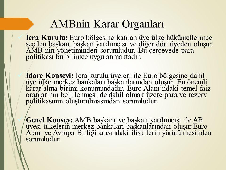 AMBnin Karar Organları İcra Kurulu: Euro bölgesine katılan üye ülke hükümetlerince seçilen başkan, başkan yardımcısı ve diğer dört üyeden oluşur. AMB'