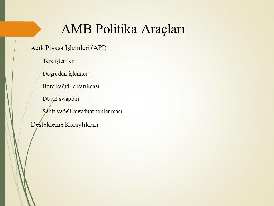 AMB Politika Araçları Açık Piyasa İşlemleri (APİ) Ters işlemler Doğrudan işlemler Borç kağıdı çıkarılması Döviz swapları Sabit vadeli mevduat toplanma