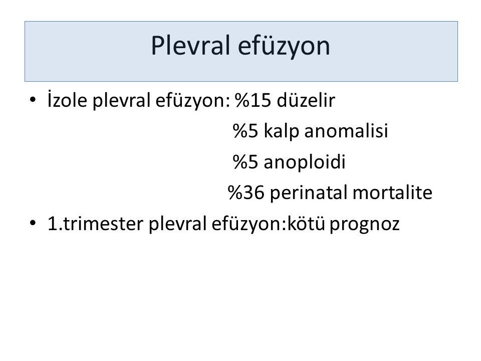 Plevral efüzyon İzole plevral efüzyon: %15 düzelir %5 kalp anomalisi %5 anoploidi %36 perinatal mortalite 1.trimester plevral efüzyon:kötü prognoz