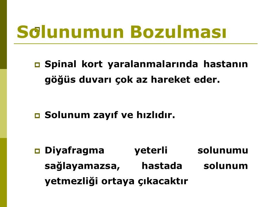   Spinal kort yaralanmalarında hastanın göğüs duvarı çok az hareket eder.  Solunum zayıf ve hızlıdır.  Diyafragma yeterli solunumu sağlayamazsa, h