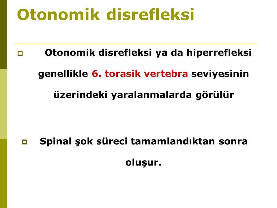 Otonomik disrefleksi  Otonomik disrefleksi ya da hiperrefleksi genellikle 6. torasik vertebra seviyesinin üzerindeki yaralanmalarda görülür  Spinal