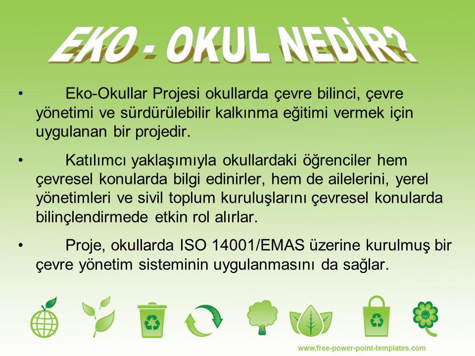Eko-Okullar Programı konuları; Eko-Okullar Programı konuları; - Enerji - Su - Biyolojik Çeşitlilik