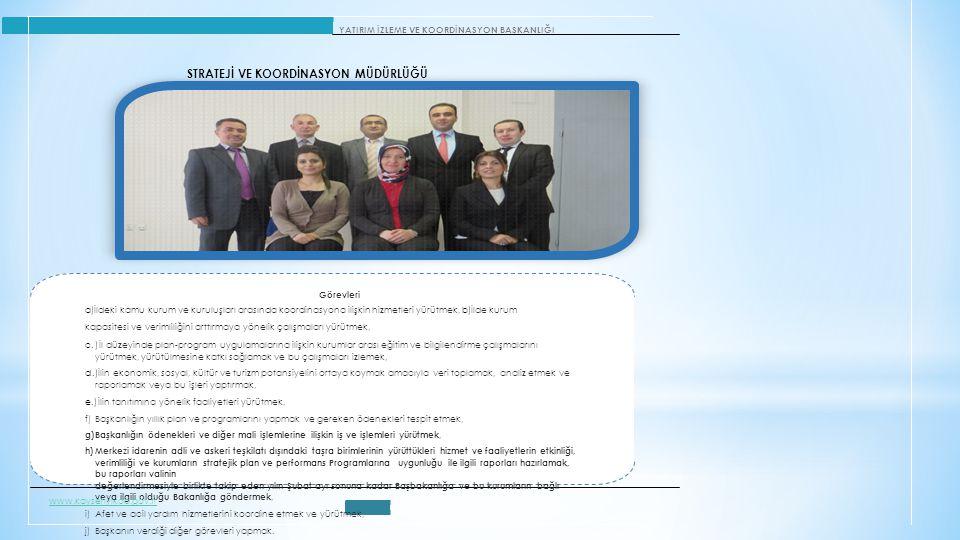 YATIRIM İZLEME VE KOORDİNASYON BAŞKANLIĞI STRATEJİ VE KOORDİNASYON MÜDÜRLÜĞÜ YAYIN FAALİYETLERİ : Görevleri a)İldeki kamu kurum ve kuruluşları arasında koordinasyona ilişkin hizmetleri yürütmek, b)İlde kurum kapasitesi ve verimliliğini arttırmaya yönelik çalışmaları yürütmek, c.) İl düzeyinde plan-program uygulamalarına ilişkin kurumlar arası eğitim ve bilgilendirme çalışmalarını yürütmek, yürütülmesine katkı sağlamak ve bu çalışmaları izlemek, d.)İlin ekonomik, sosyal, kültür ve turizm potansiyelini ortaya koymak amacıyla veri toplamak, analiz etmek ve raporlamak veya bu işleri yaptırmak, e.) İlin tanıtımına yönelik faaliyetleri yürütmek, f)Başkanlığın yıllık plan ve programlarını yapmak ve gereken ödenekleri tespit etmek, g) Başkanlığın ödenekleri ve diğer mali işlemlerine ilişkin iş ve işlemleri yürütmek, h) Merkezi idarenin adli ve askeri teşkilatı dışındaki taşra birimlerinin yürüttükleri hizmet ve faaliyetlerin etkinliği, verimliliği ve kurumların stratejik plan ve performans Programlarına uygunluğu ile ilgili raporları hazırlamak, bu raporları valinin değerlendirmesiyle birlikte takip eden yılın Şubat ayı sonuna kadar Başbakanlığa ve bu kurumların bağlı veya ilgili olduğu Bakanlığa göndermek, i)Afet ve acil yardım hizmetlerini koordine etmek ve yürütmek, j)Başkanın verdiği diğer görevleri yapmak.