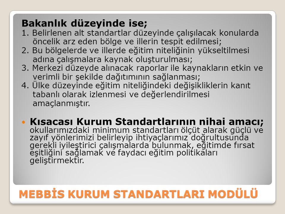 MEBBİS KURUM STANDARTLARI MODÜLÜ Bakanlık düzeyinde ise; 1. Belirlenen alt standartlar düzeyinde çalışılacak konularda öncelik arz eden bölge ve iller