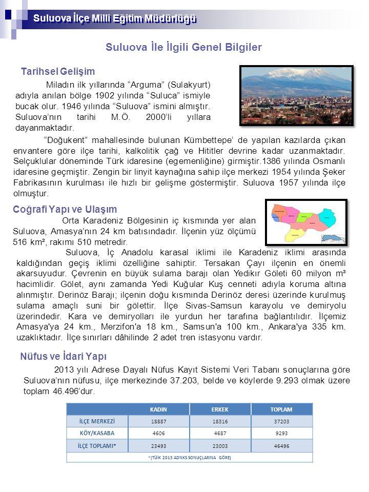 Tarihsel Gelişim Miladın ilk yıllarında Arguma (Sulakyurt) adıyla anılan bölge 1902 yılında Suluca ismiyle bucak olur.