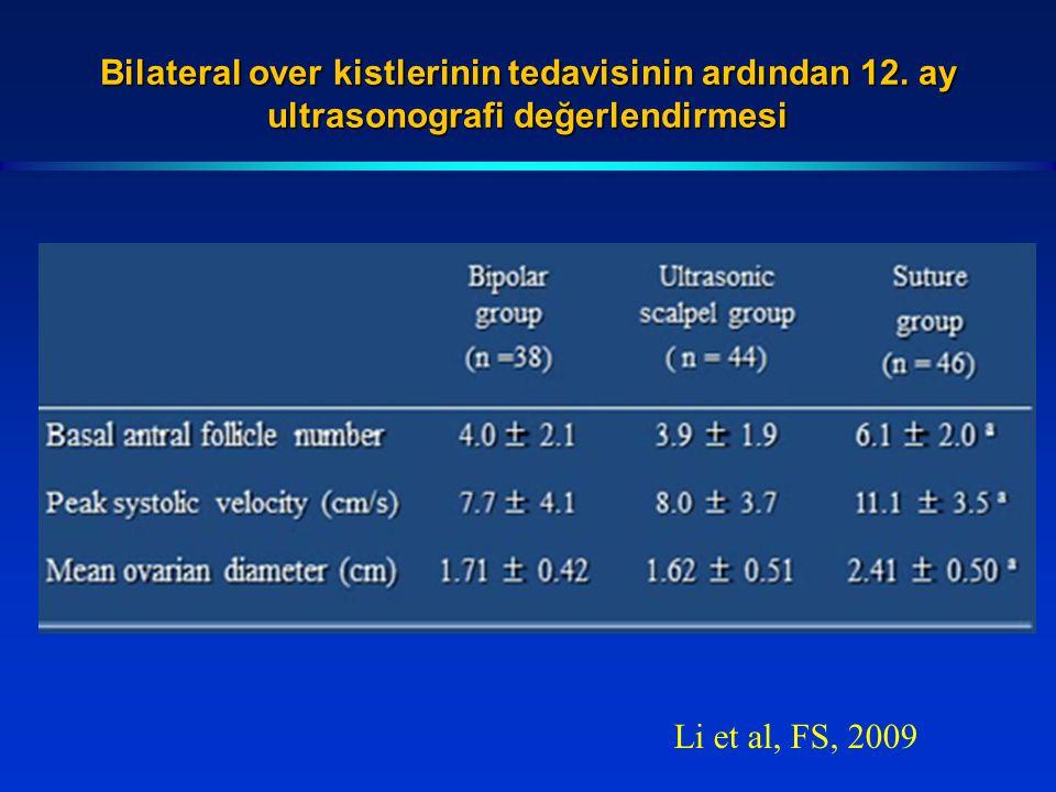 Bilateral over kistlerinin tedavisinin ardından 12. ay ultrasonografi değerlendirmesi Li et al, FS, 2009
