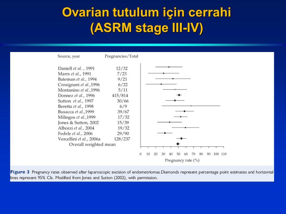 Ovarian tutulum için cerrahi (ASRM stage III-IV)