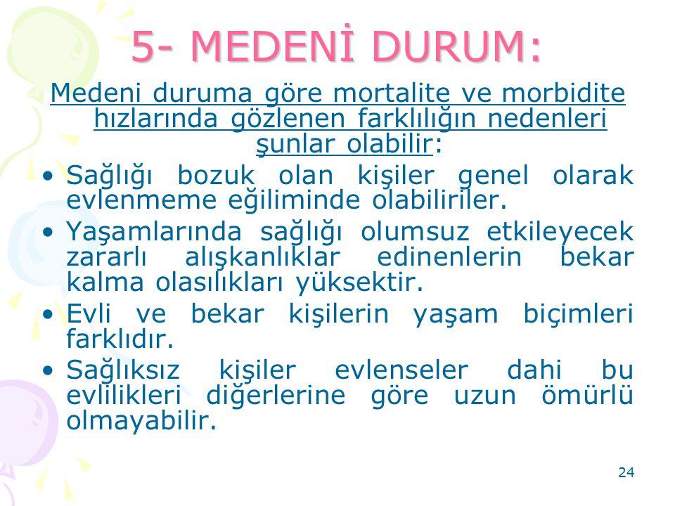 24 5- MEDENİ DURUM: Medeni duruma göre mortalite ve morbidite hızlarında gözlenen farklılığın nedenleri şunlar olabilir: Sağlığı bozuk olan kişiler ge