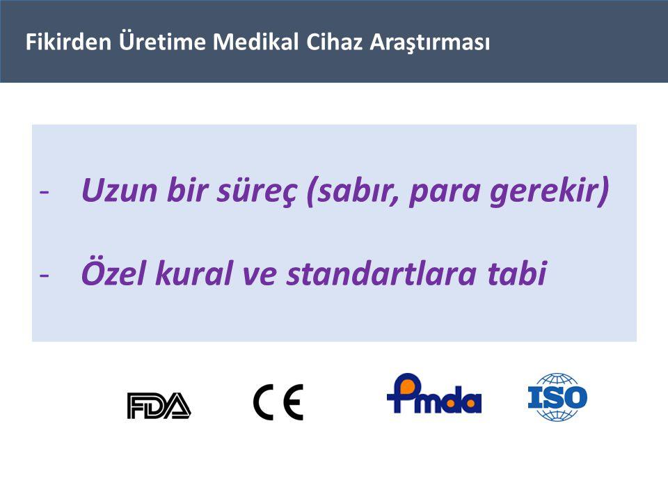 -Uzun bir süreç (sabır, para gerekir) -Özel kural ve standartlara tabi Fikirden Üretime Medikal Cihaz Araştırması