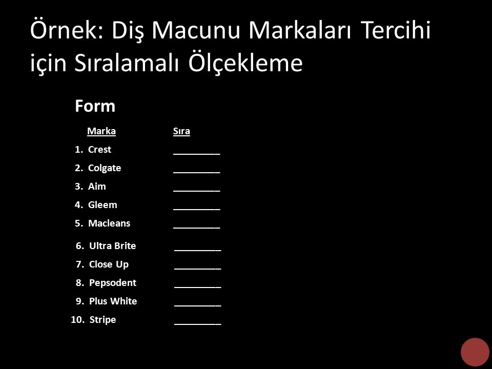 Marka Sıra 1. Crest _________ 2. Colgate _________ 3. Aim _________ 4. Gleem _________ 5. Macleans _________ 6. Ultra Brite _________ 7. Close Up ____