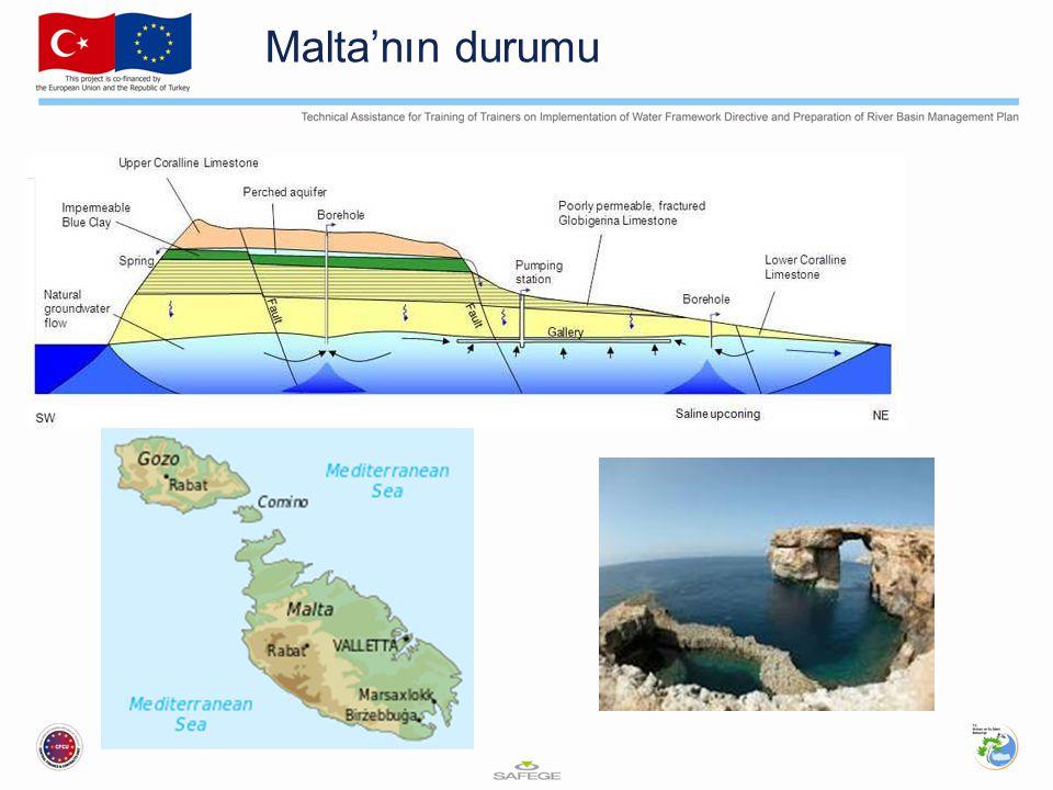 Malta'nın durumu