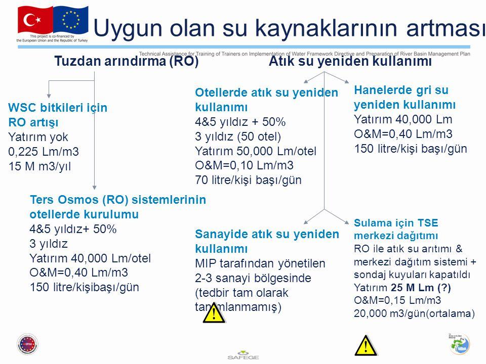 Uygun olan su kaynaklarının artması Tuzdan arındırma (RO)Atık su yeniden kullanımı WSC bitkileri için RO artışı Yatırım yok 0,225 Lm/m3 15 M m3/yıl Ters Osmos (RO) sistemlerinin otellerde kurulumu 4&5 yıldız+ 50% 3 yıldız Yatırım 40,000 Lm/otel O&M=0,40 Lm/m3 150 litre/kişibaşı/gün Otellerde atık su yeniden kullanımı 4&5 yıldız + 50% 3 yıldız (50 otel) Yatırım 50,000 Lm/otel O&M=0,10 Lm/m3 70 litre/kişi başı/gün Hanelerde gri su yeniden kullanımı Yatırım 40,000 Lm O&M=0,40 Lm/m3 150 litre/kişi başı/gün Sanayide atık su yeniden kullanımı MIP tarafından yönetilen 2-3 sanayi bölgesinde (tedbir tam olarak tanımlanmamış) Sulama için TSE merkezi dağıtımı RO ile atık su arıtımı & merkezi dağıtım sistemi + sondaj kuyuları kapatıldı Yatırım 25 M Lm ( ) O&M=0,15 Lm/m3 20,000 m3/gün(ortalama)