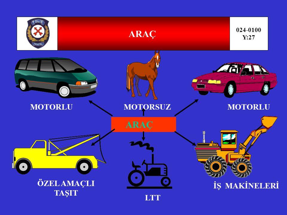 TAŞIT KATARI 024-0100 Y:26 Karayolunda bir birim olarak seyretmek üzere birbirine bağlanmış taşıtlardır.