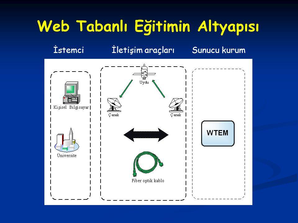 Web Tabanlı Eğitimin Altyapısı İstemciİletişim araçlarıSunucu kurum