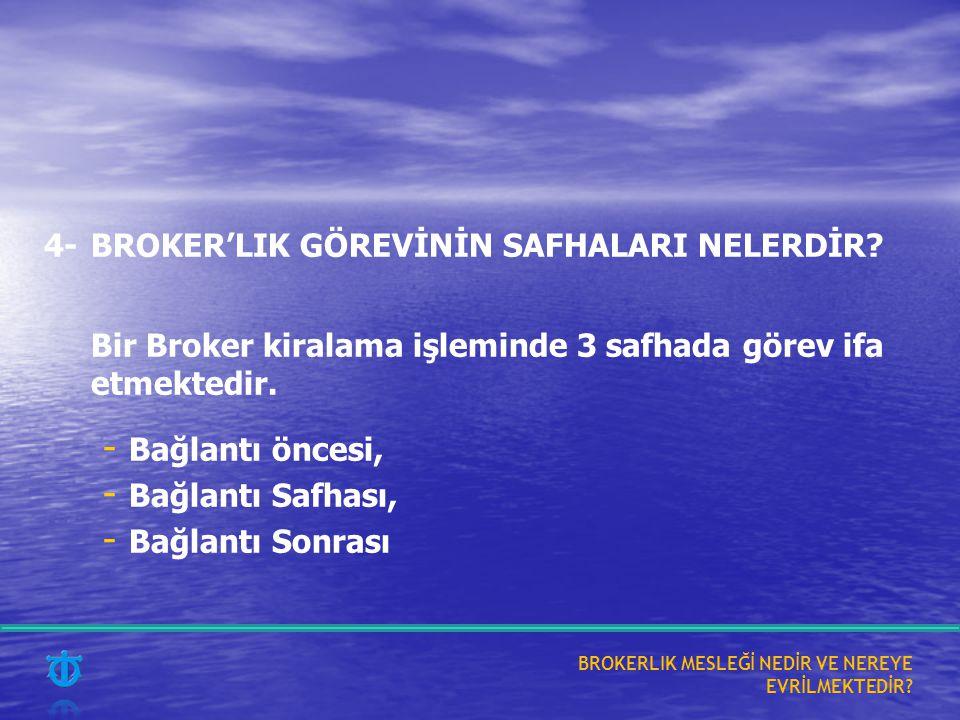 4-BROKER'LIK GÖREVİNİN SAFHALARI NELERDİR? Bir Broker kiralama işleminde 3 safhada görev ifa etmektedir. - Bağlantı öncesi, - Bağlantı Safhası, - Bağl