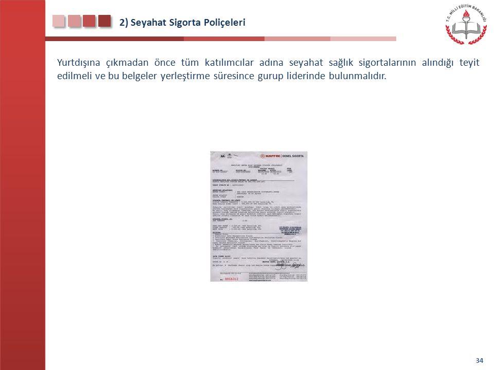 3) Katılımcı Sözleşmeleri Yurtdışına çıkmadan önce katılımcılar ile birer sözleşme imzalanacaktır.