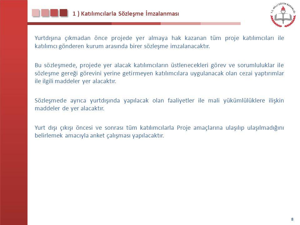 2 ) Katılımcıların Banka Şubesinde Vadesiz Avro Hesabı açtırmaları 9 Yurtdışına çıkmadan önce tüm proje katılımcılarının (herkesin hesabı aynı şubede olmak üzere) okulun belirleyeceği Türkiye Cumhuriyeti Ziraat Bankasında birer Vadesiz Avro hesabı açtırmaları gerekmektedir.