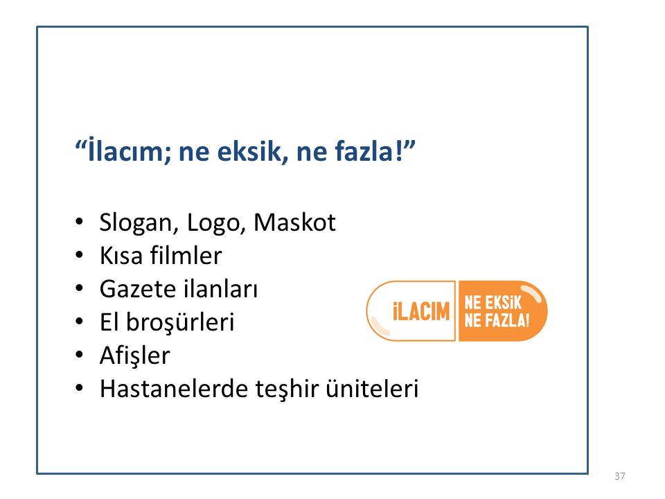 İlacım; ne eksik, ne fazla! Slogan, Logo, Maskot Kısa filmler Gazete ilanları El broşürleri Afişler Hastanelerde teşhir üniteleri 37