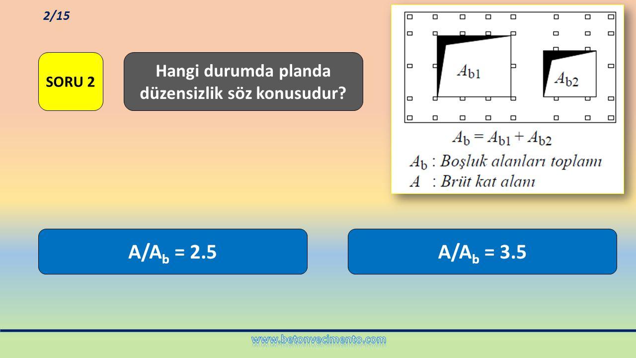 A/A b = 2.5A/A b = 3.5 Hangi durumda planda düzensizlik söz konusudur? SORU 2 2/15