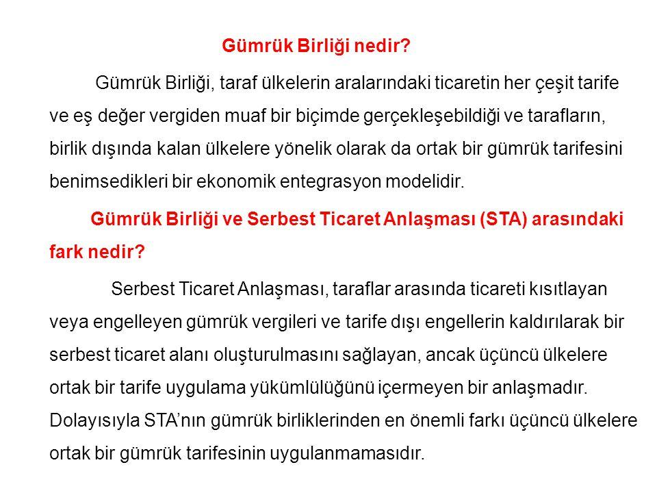 ATR DOLAŞIM SERTİFİKASI Türkiye, 1995 yılında Ortaklık Konseyinin aldığı kararla 1 Ocak 1996 yılından itibaren AB ile bir gümrük birliği gerçekleştirmiştir.