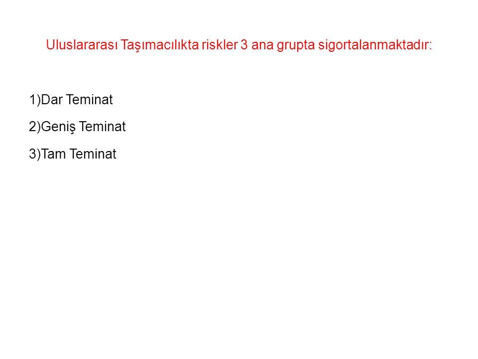 Uluslararası Taşımacılıkta riskler 3 ana grupta sigortalanmaktadır: 1)Dar Teminat 2)Geniş Teminat 3)Tam Teminat