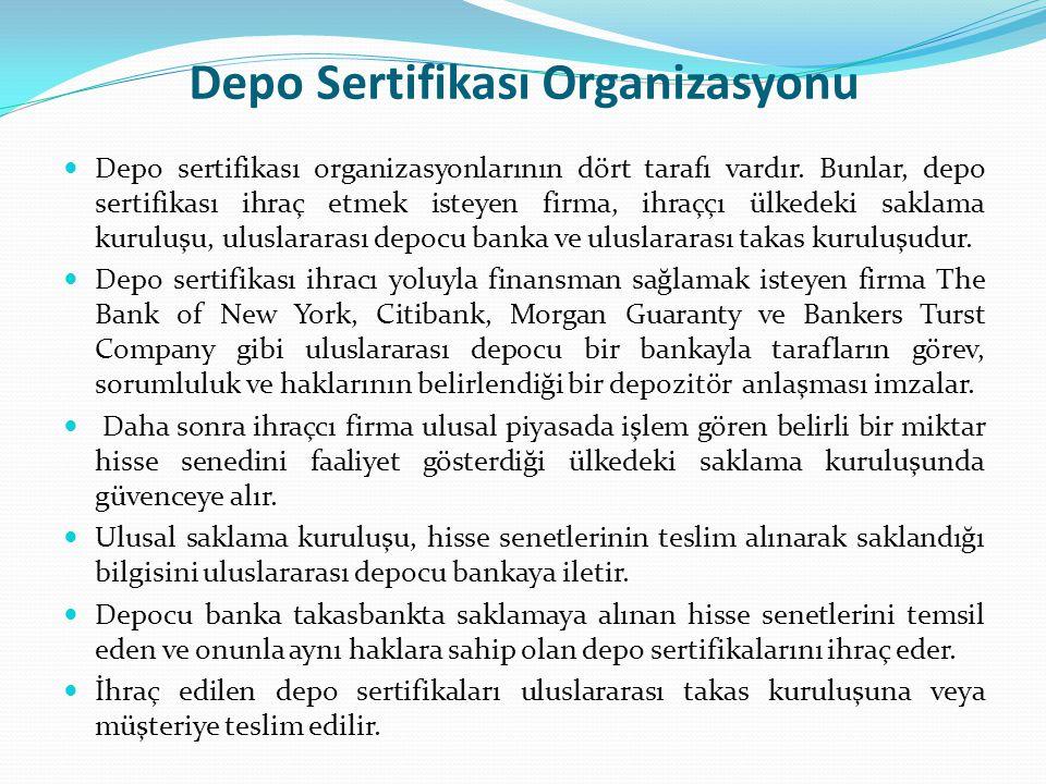 Depo Sertifikası Organizasyonu Depo sertifikası organizasyonlarının dört tarafı vardır. Bunlar, depo sertifikası ihraç etmek isteyen firma, ihraççı ül
