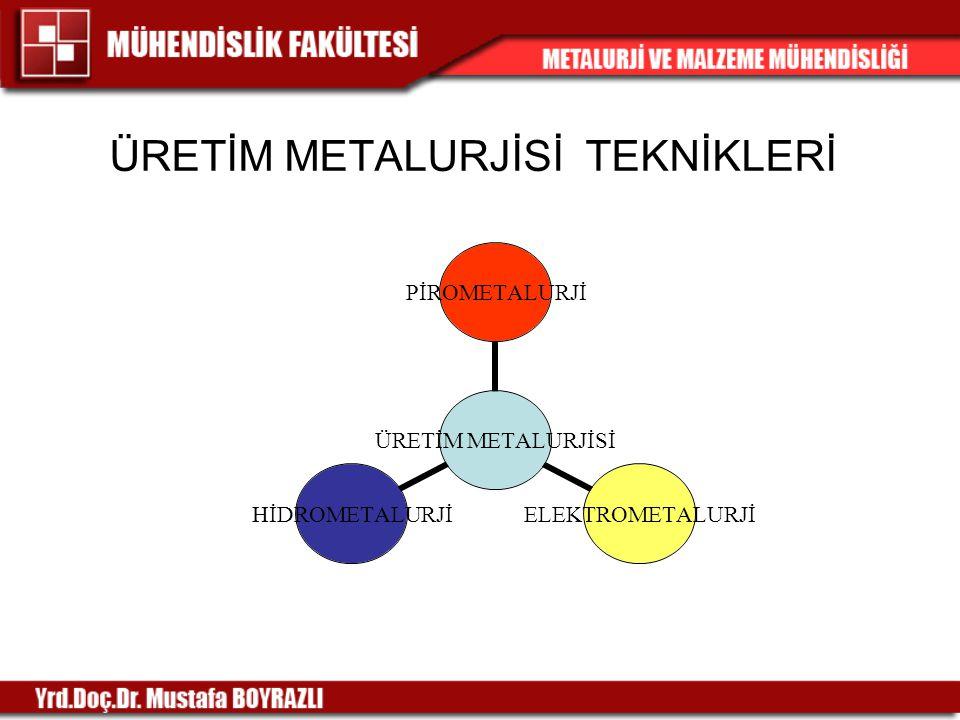 Asitler Sülfürik asit en önemli liç edici maddedir.