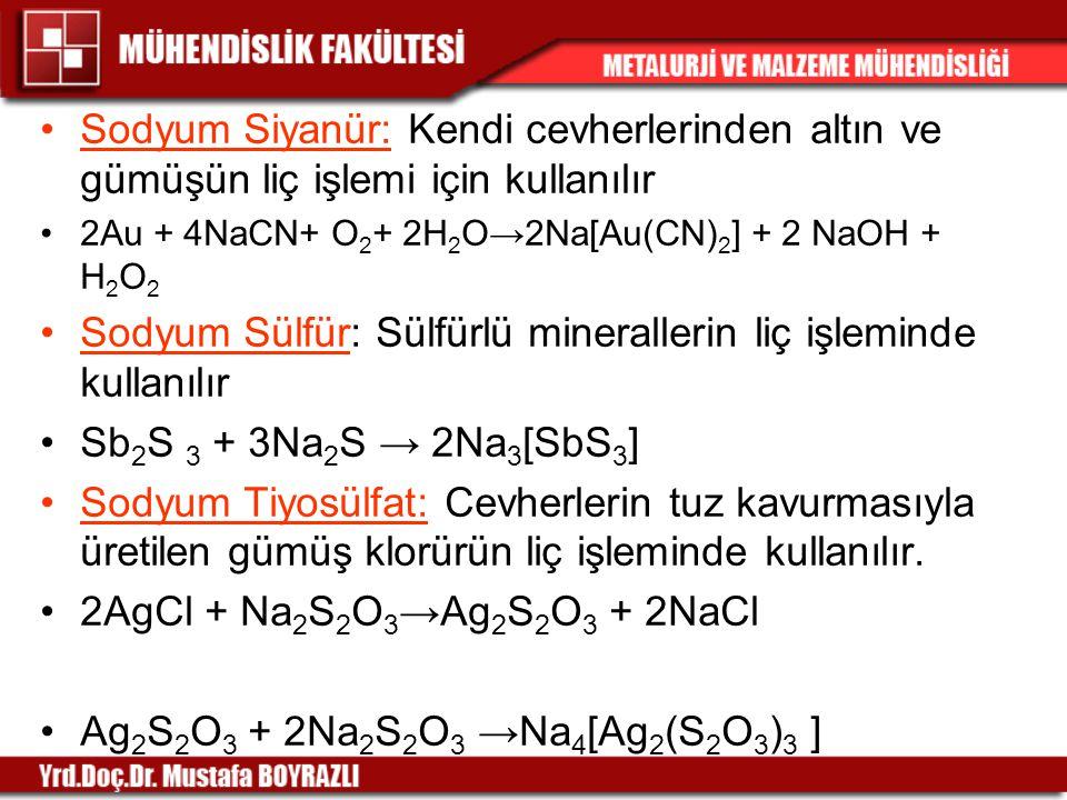 Sodyum Siyanür: Kendi cevherlerinden altın ve gümüşün liç işlemi için kullanılır 2Au + 4NaCN+ O 2 + 2H 2 O→2Na[Au(CN) 2 ] + 2 NaOH + H 2 O 2 Sodyum Sü