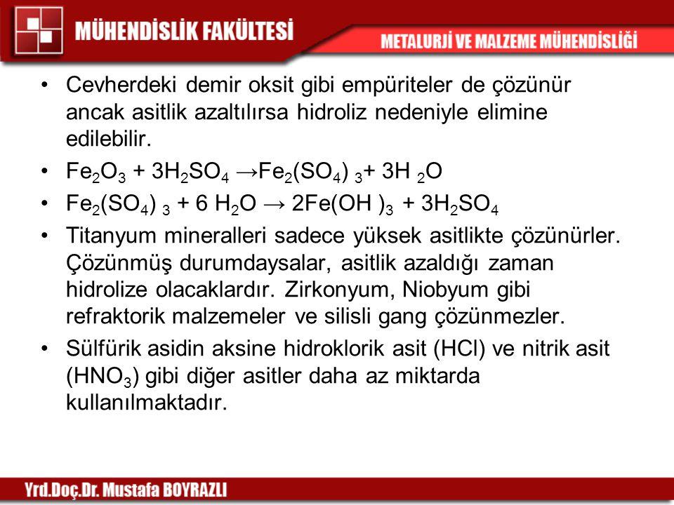 Cevherdeki demir oksit gibi empüriteler de çözünür ancak asitlik azaltılırsa hidroliz nedeniyle elimine edilebilir. Fe 2 O 3 + 3H 2 SO 4 →Fe 2 (SO 4 )