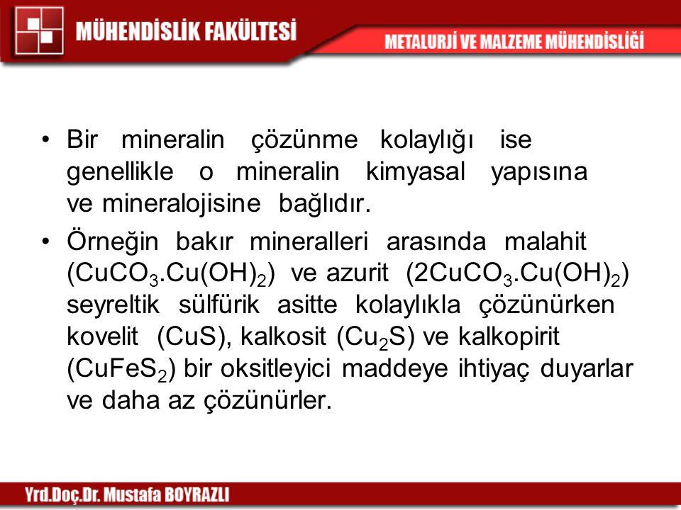 Bir mineralin çözünme kolaylığı ise genellikle o mineralin kimyasal yapısına ve mineralojisine bağlıdır. Örneğin bakır mineralleri arasında malahit (C