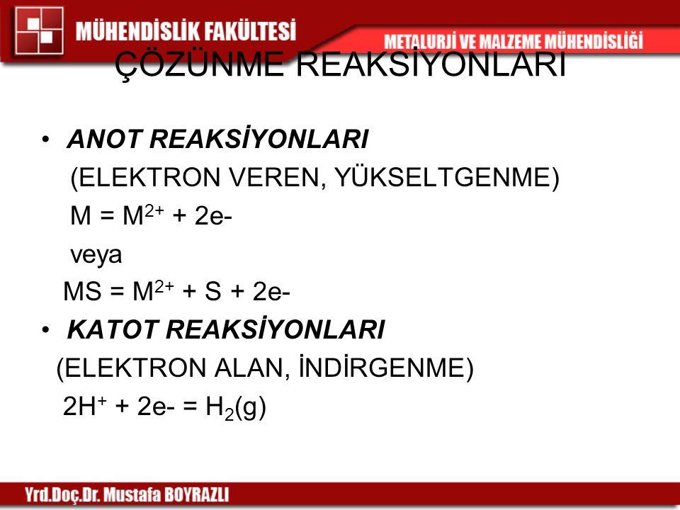 ÇÖZÜNME REAKSİYONLARI ANOT REAKSİYONLARI (ELEKTRON VEREN, YÜKSELTGENME) M = M 2+ + 2e- veya MS = M 2+ + S + 2e- KATOT REAKSİYONLARI (ELEKTRON ALAN, İN
