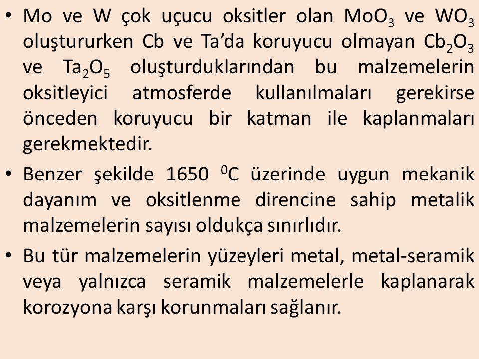 Mo ve W çok uçucu oksitler olan MoO 3 ve WO 3 oluştururken Cb ve Ta'da koruyucu olmayan Cb 2 O 3 ve Ta 2 O 5 oluşturduklarından bu malzemelerin oksitleyici atmosferde kullanılmaları gerekirse önceden koruyucu bir katman ile kaplanmaları gerekmektedir.