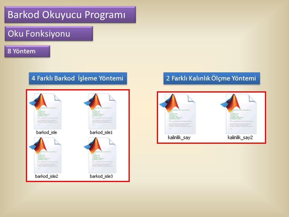 Barkod Okuyucu Programı Oku Fonksiyonu Barkod İşleme Yöntemleri Her sütun içindeki maksimum ve minimum değerlerin ortalamasını alarak, o sütunu o değere eşitliyor.