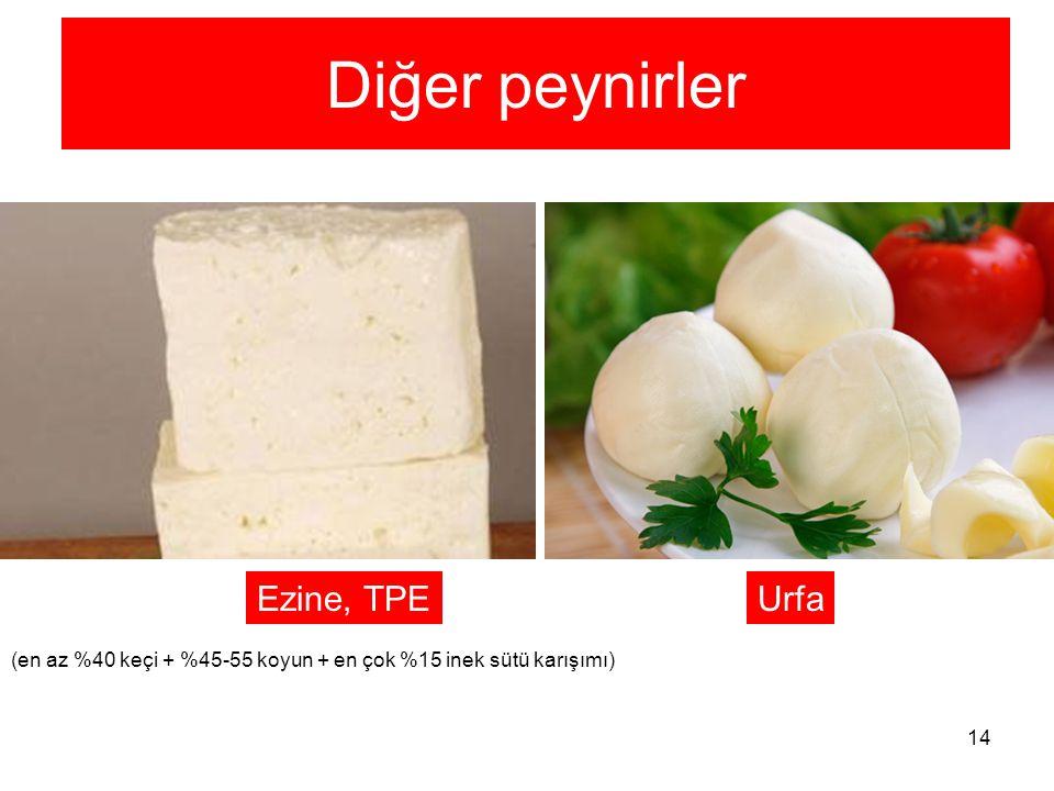 14 Diğer peynirler Ezine, TPEUrfa (en az %40 keçi + %45-55 koyun + en çok %15 inek sütü karışımı)