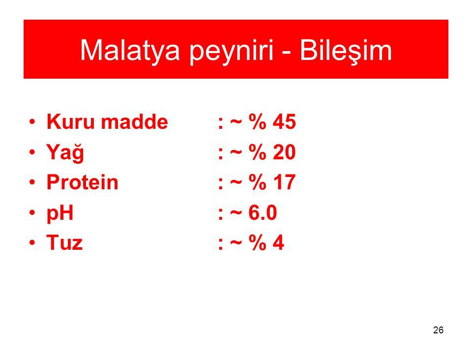 26 Kuru madde : ~ % 45 Yağ: ~ % 20 Protein : ~ % 17 pH : ~ 6.0 Tuz: ~ % 4 Malatya peyniri - Bileşim