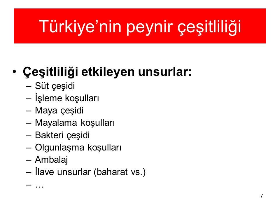 7 Türkiye'nin peynir çeşitliliği Çeşitliliği etkileyen unsurlar: –Süt çeşidi –İşleme koşulları –Maya çeşidi –Mayalama koşulları –Bakteri çeşidi –Olgunlaşma koşulları –Ambalaj –İlave unsurlar (baharat vs.) –…