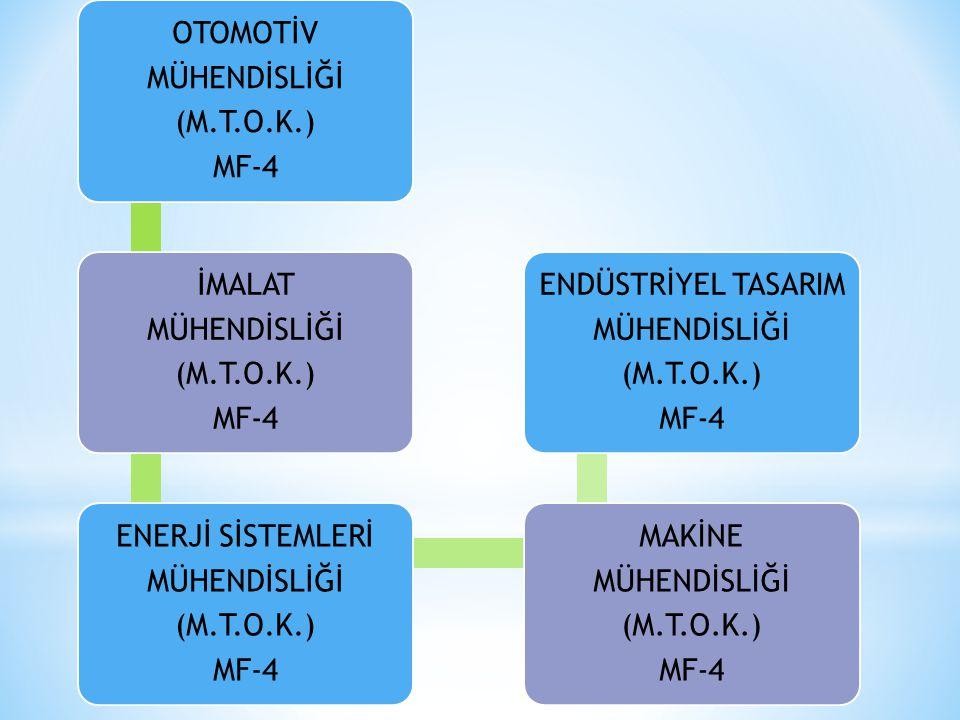 OTOMOTİV MÜHENDİSLİĞİ (M.T.O.K.) MF-4 İMALAT MÜHENDİSLİĞİ (M.T.O.K.) MF-4 ENERJİ SİSTEMLERİ MÜHENDİSLİĞİ (M.T.O.K.) MF-4 MAKİNE MÜHENDİSLİĞİ (M.T.O.K.) MF-4 ENDÜSTRİYEL TASARIM MÜHENDİSLİĞİ (M.T.O.K.) MF-4