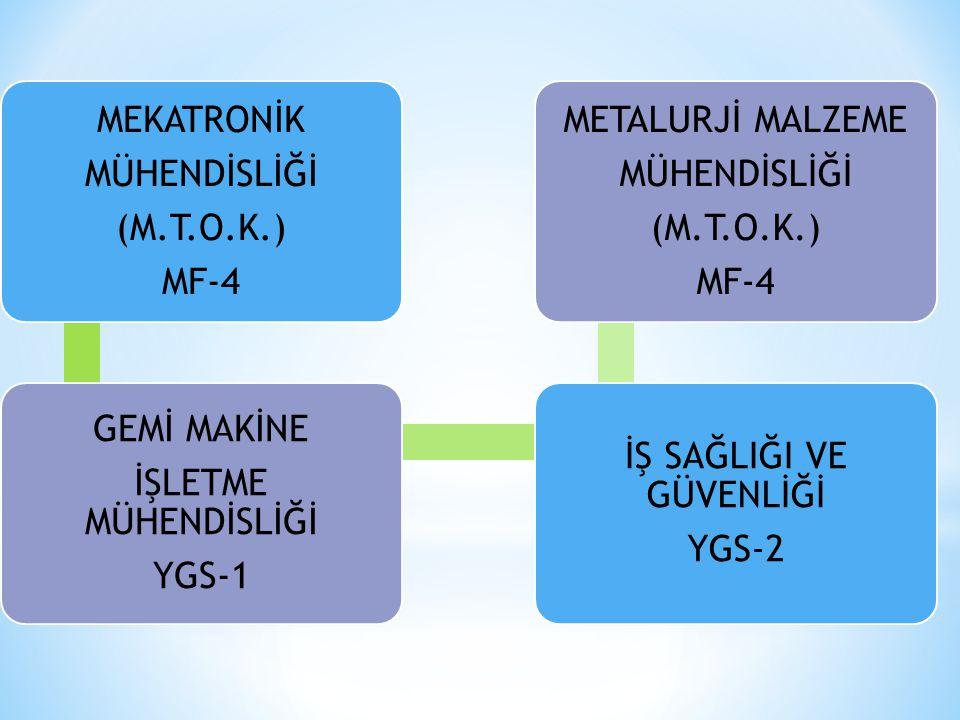 MEKATRONİK MÜHENDİSLİĞİ (M.T.O.K.) MF-4 GEMİ MAKİNE İŞLETME MÜHENDİSLİĞİ YGS-1 İŞ SAĞLIĞI VE GÜVENLİĞİ YGS-2 METALURJİ MALZEME MÜHENDİSLİĞİ (M.T.O.K.) MF-4