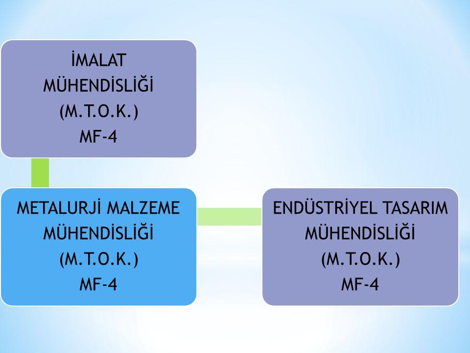 İMALAT MÜHENDİSLİĞİ (M.T.O.K.) MF-4 METALURJİ MALZEME MÜHENDİSLİĞİ (M.T.O.K.) MF-4 ENDÜSTRİYEL TASARIM MÜHENDİSLİĞİ (M.T.O.K.) MF-4