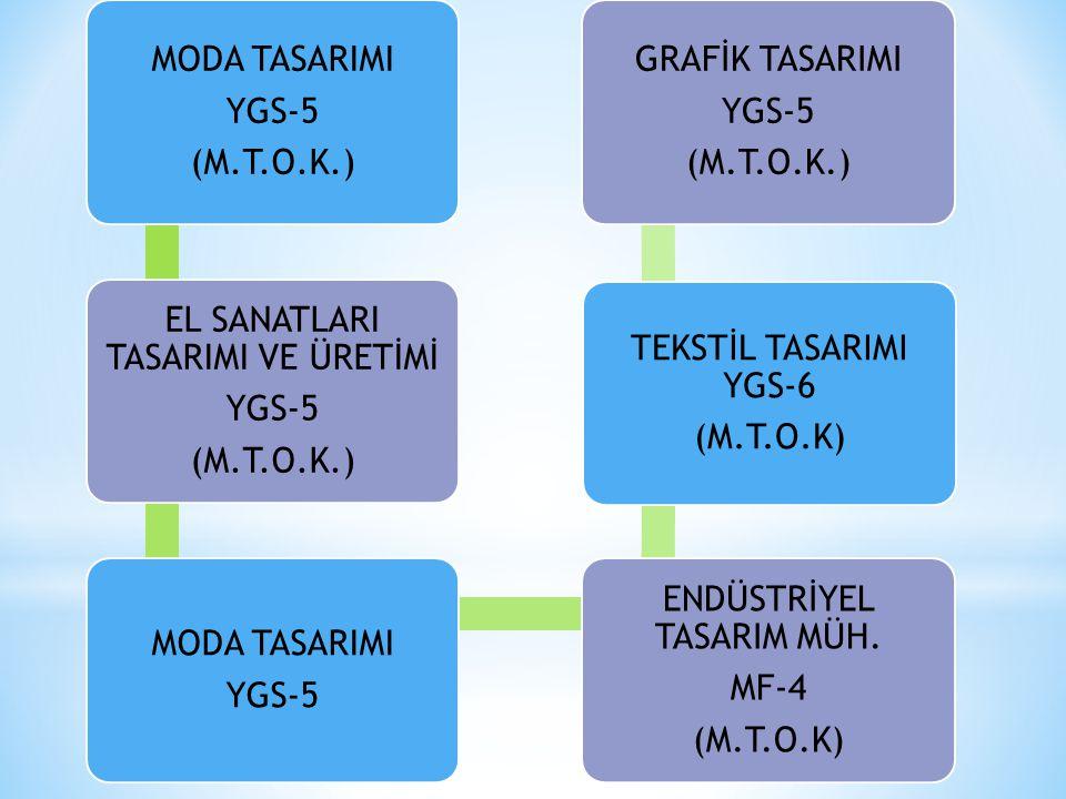 MODA TASARIMI YGS-5 (M.T.O.K.) EL SANATLARI TASARIMI VE ÜRETİMİ YGS-5 (M.T.O.K.) MODA TASARIMI YGS-5 ENDÜSTRİYEL TASARIM MÜH.