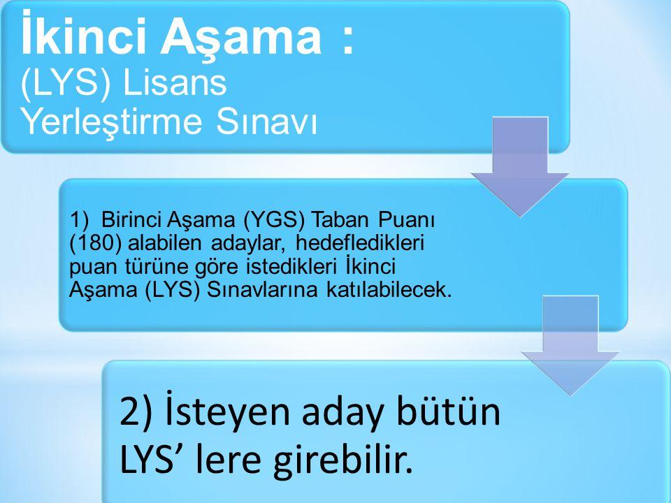 İkinci Aşama : (LYS) Lisans Yerleştirme Sınavı 1) Birinci Aşama (YGS) Taban Puanı (180) alabilen adaylar, hedefledikleri puan türüne göre istedikleri İkinci Aşama (LYS) Sınavlarına katılabilecek.