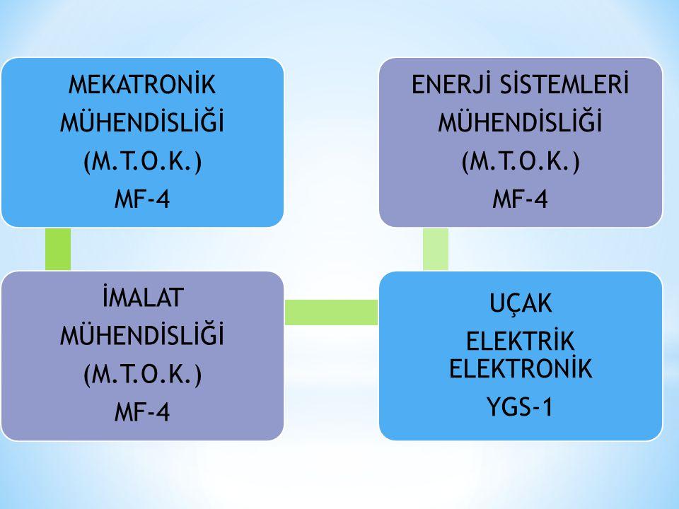 MEKATRONİK MÜHENDİSLİĞİ (M.T.O.K.) MF-4 İMALAT MÜHENDİSLİĞİ (M.T.O.K.) MF-4 UÇAK ELEKTRİK ELEKTRONİK YGS-1 ENERJİ SİSTEMLERİ MÜHENDİSLİĞİ (M.T.O.K.) MF-4